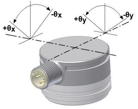 Biaxial inclinometer SENSOREX