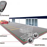 Shopping cart containment :: CARTCONTROL
