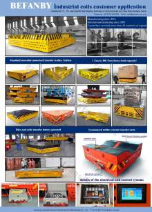 BEFANBY Catalog Industrial coils customer application